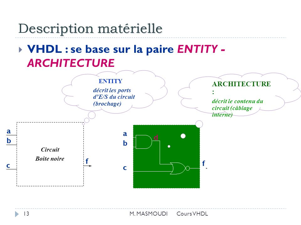 Description matérielle