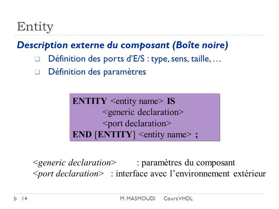 Entity Description externe du composant (Boîte noire)