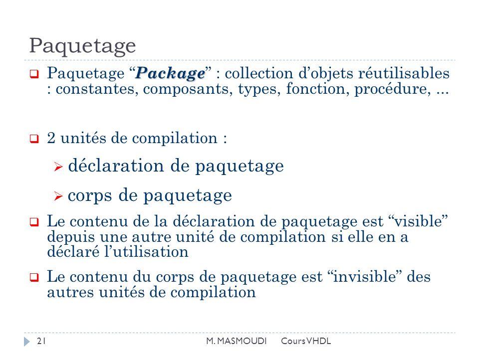 Paquetage déclaration de paquetage corps de paquetage