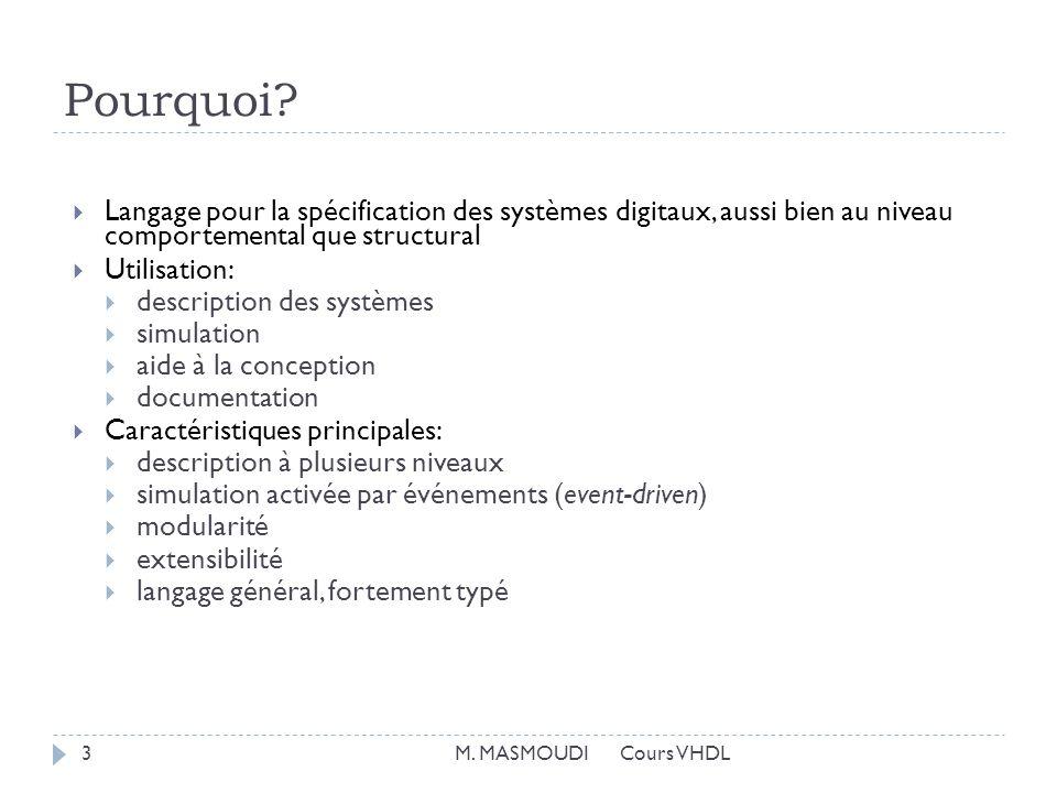 Pourquoi Langage pour la spécification des systèmes digitaux, aussi bien au niveau comportemental que structural.