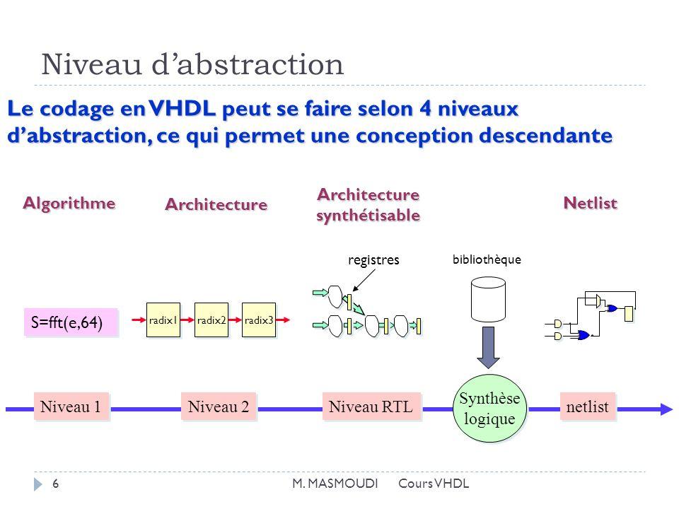 Niveau d'abstraction Le codage en VHDL peut se faire selon 4 niveaux d'abstraction, ce qui permet une conception descendante.