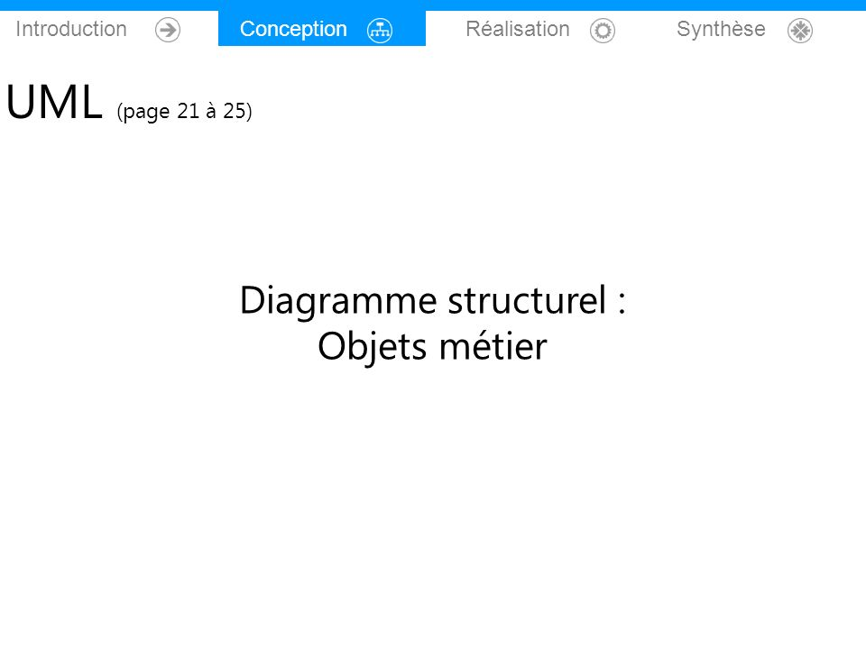 Diagramme structurel :