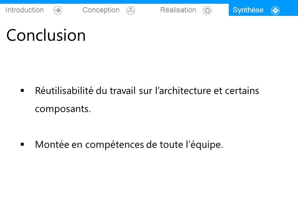 Introduction Conception. Réalisation. Synthèse. Conclusion. Réutilisabilité du travail sur l'architecture et certains composants.