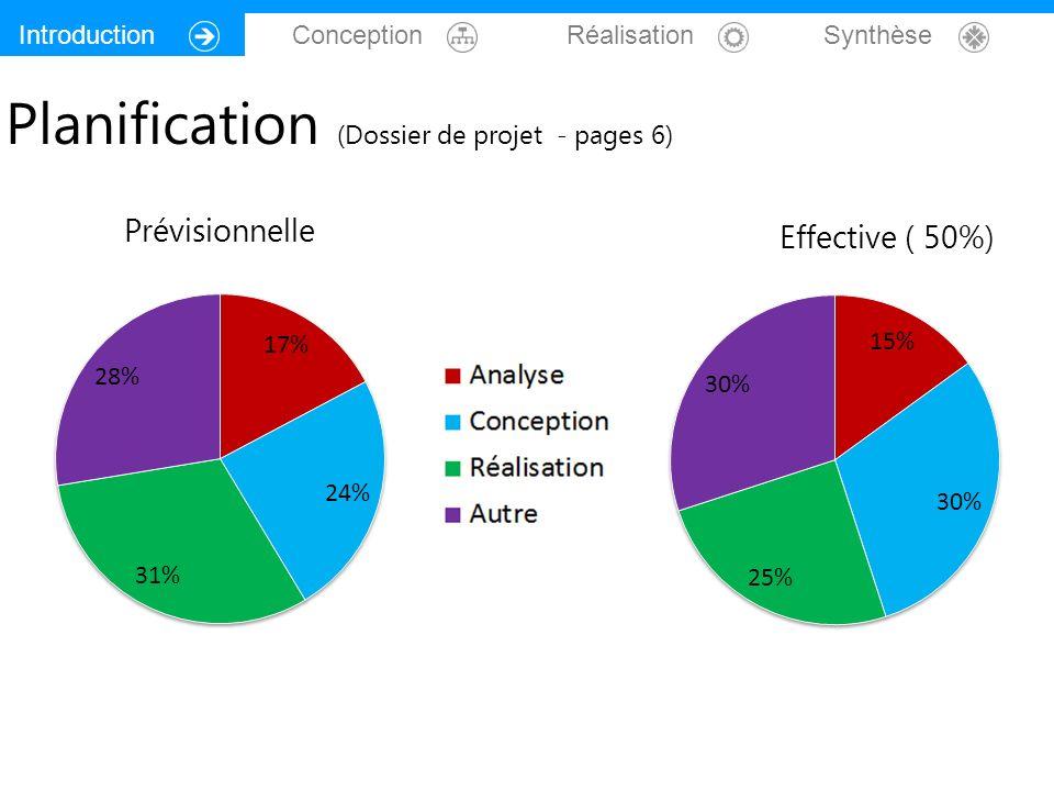 Planification (Dossier de projet - pages 6)