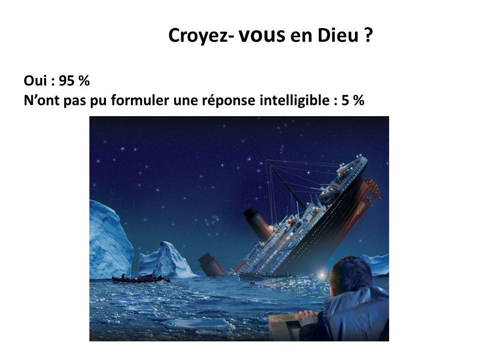 Croyez- vous en Dieu Oui : 95 % N'ont pas pu formuler une réponse intelligible : 5 %