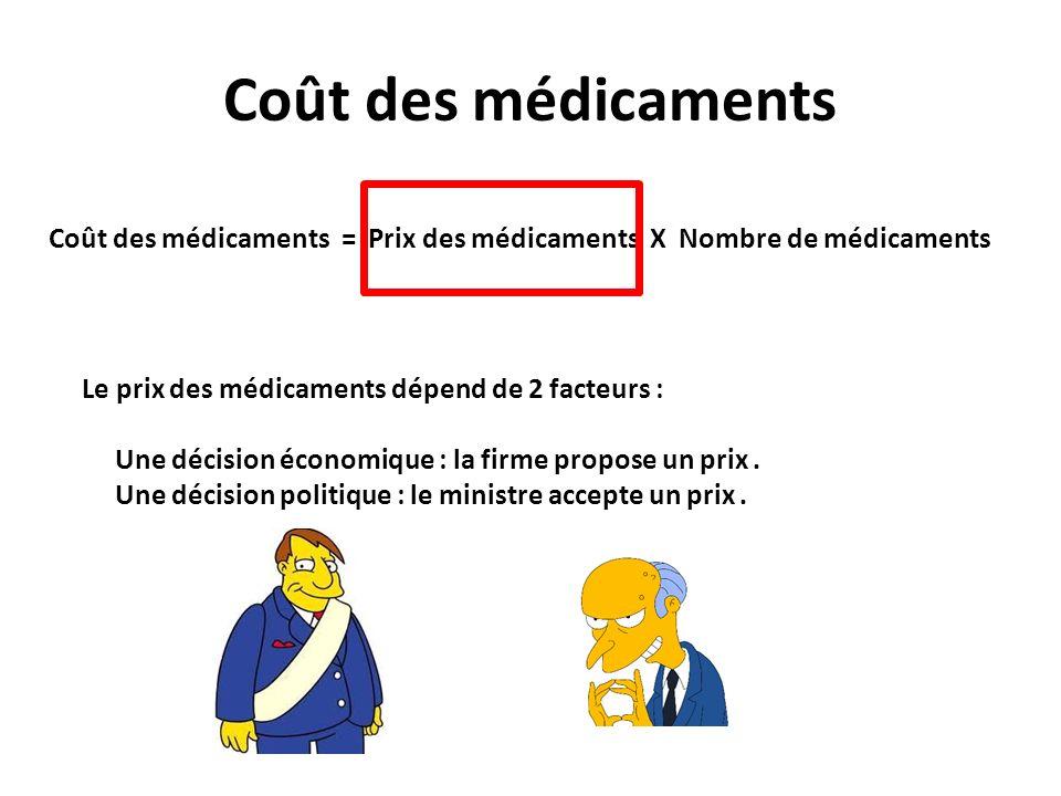 Coût des médicaments Coût des médicaments = Prix des médicaments X Nombre de médicaments.
