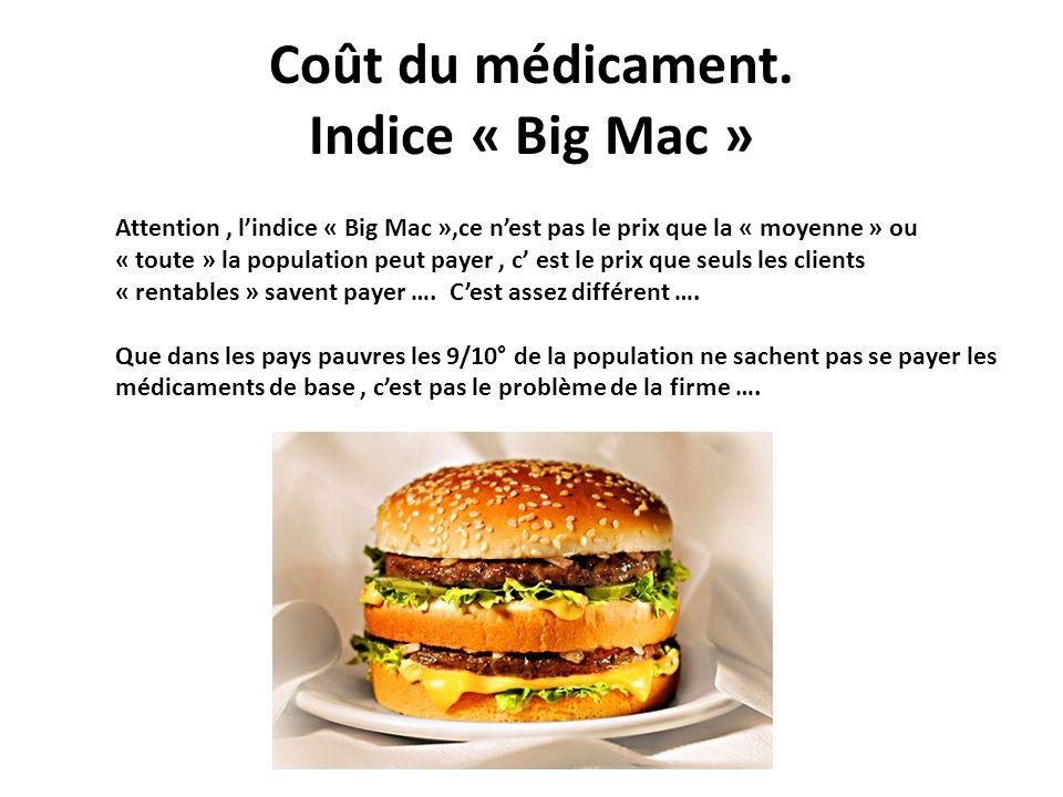 Coût du médicament. Indice « Big Mac »