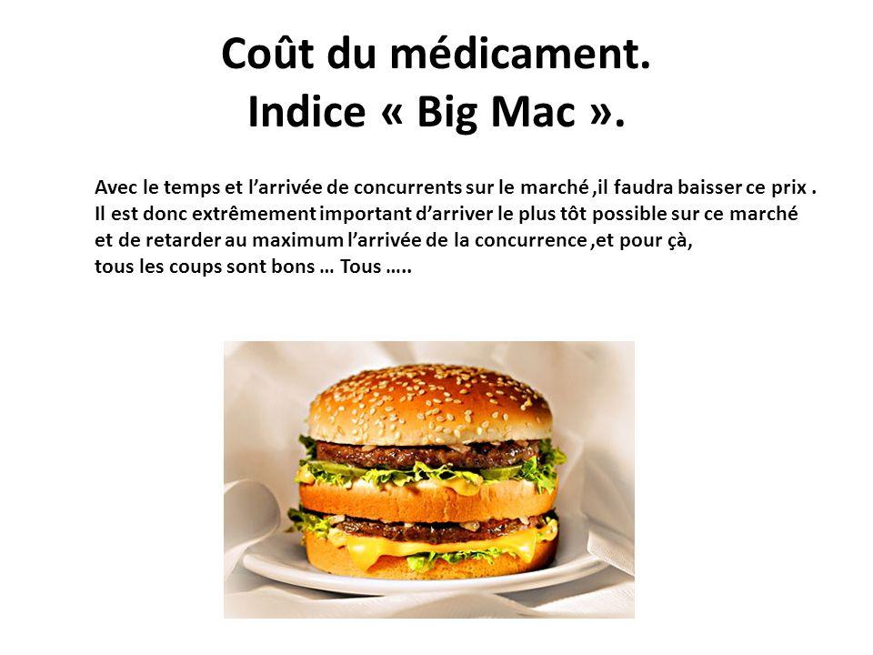 Coût du médicament. Indice « Big Mac ».
