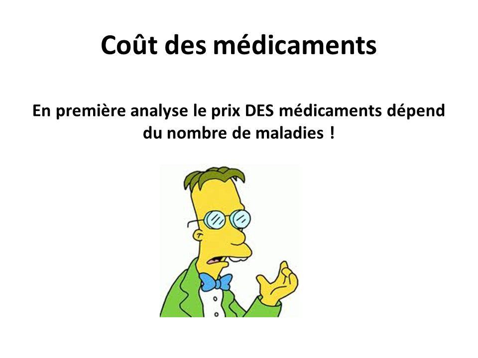 Coût des médicaments En première analyse le prix DES médicaments dépend du nombre de maladies !