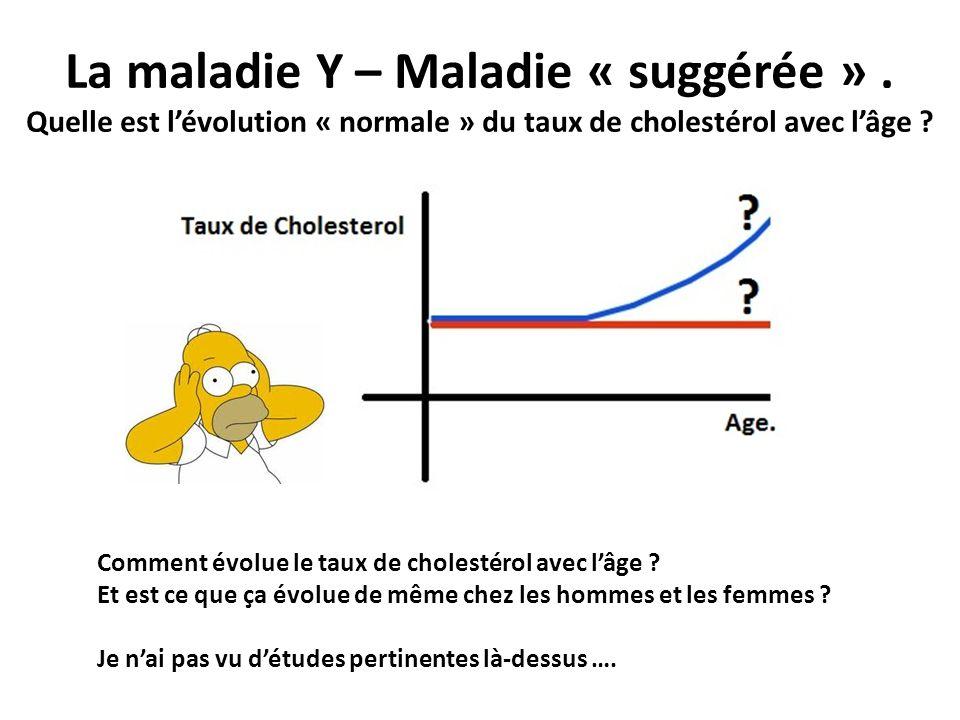La maladie Y – Maladie « suggérée »