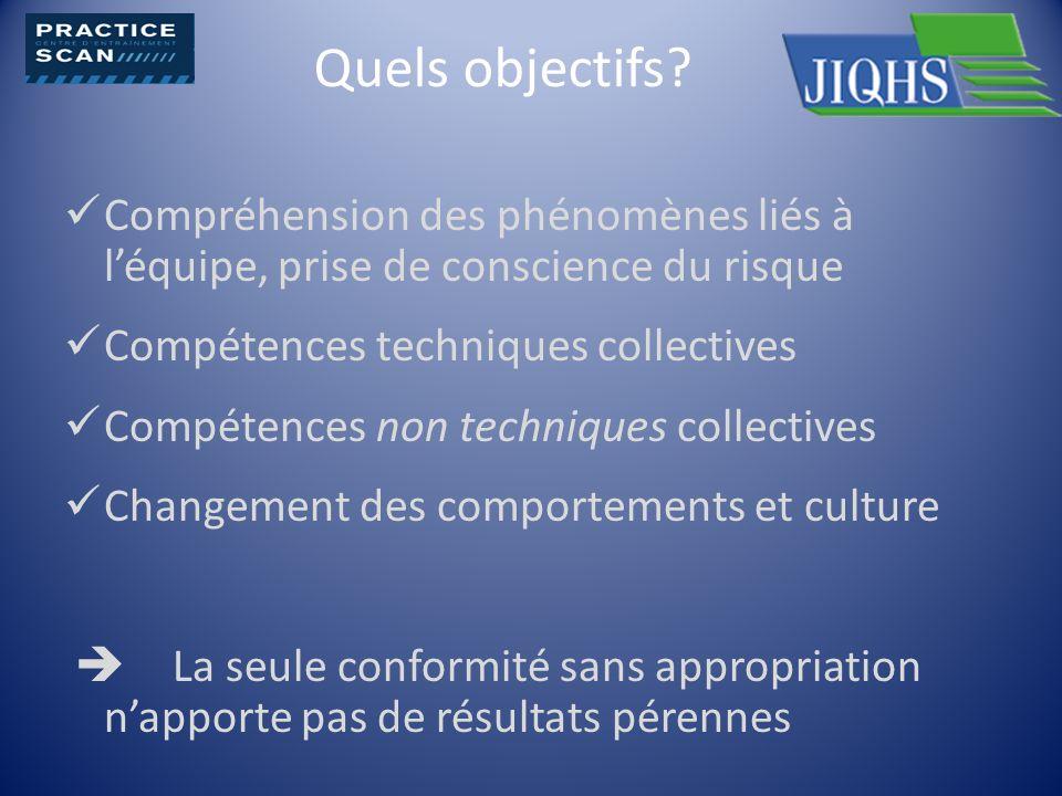Quels objectifs Compréhension des phénomènes liés à l'équipe, prise de conscience du risque. Compétences techniques collectives.