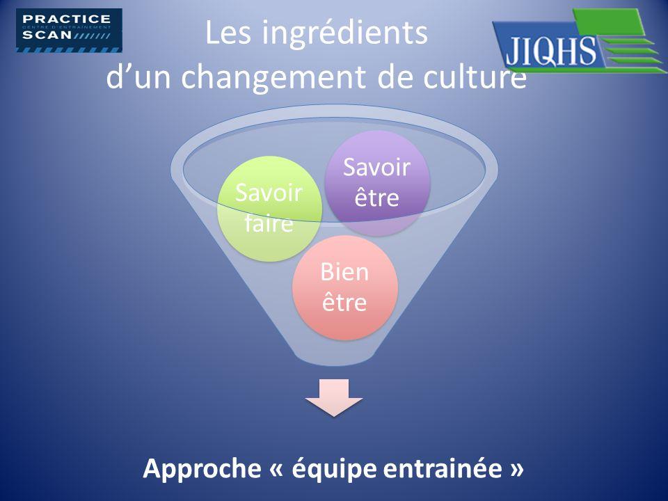 Les ingrédients d'un changement de culture