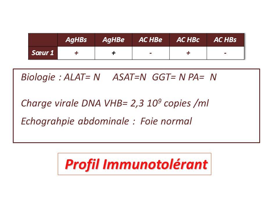 Profil Immunotolérant