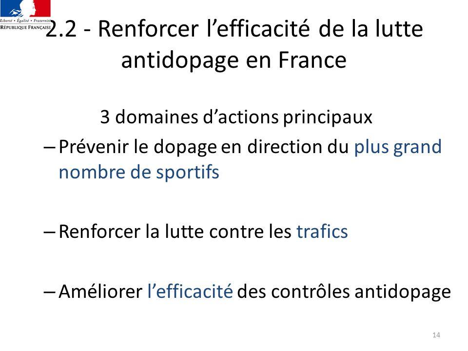 2.2 - Renforcer l'efficacité de la lutte antidopage en France