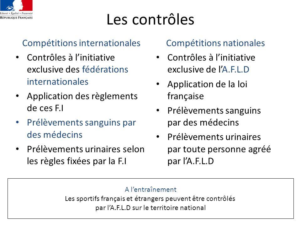 Les contrôles Compétitions internationales