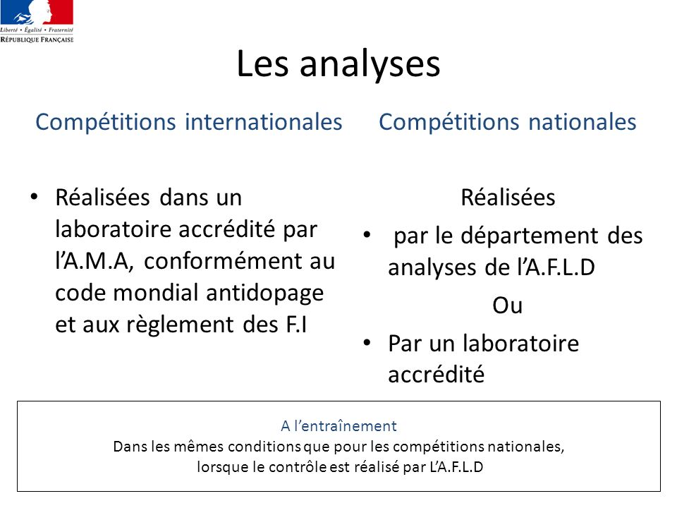 Les analyses Compétitions internationales