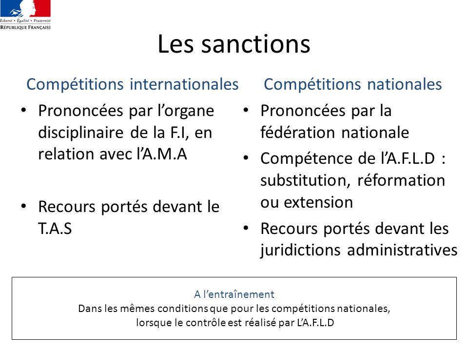Les sanctions Compétitions internationales