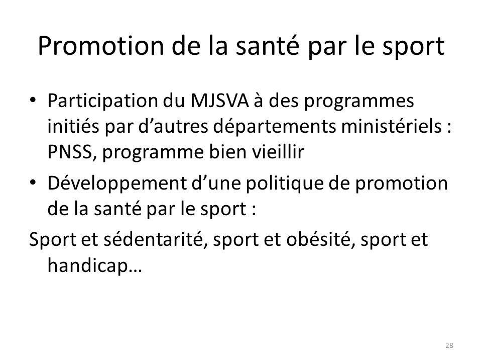 Promotion de la santé par le sport