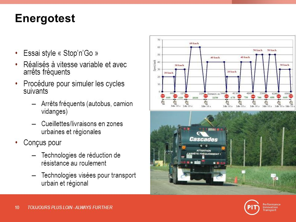 Energotest Essai style « Stop'n'Go »