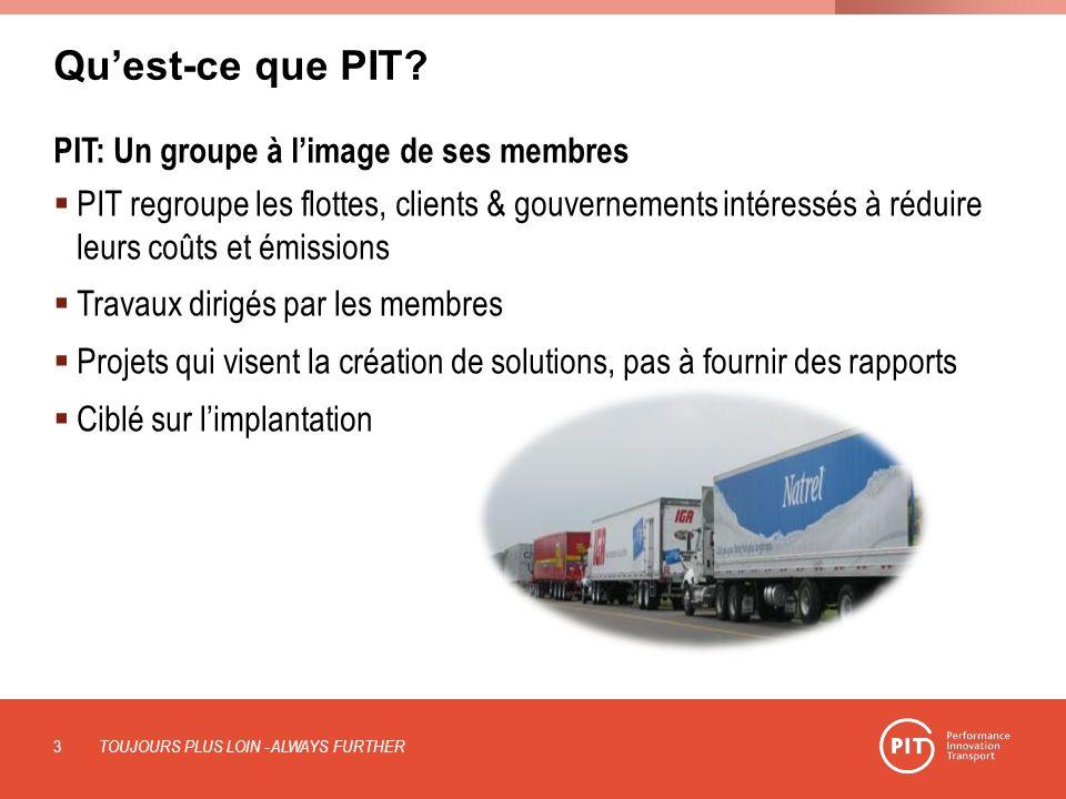 Qu'est-ce que PIT PIT: Un groupe à l'image de ses membres
