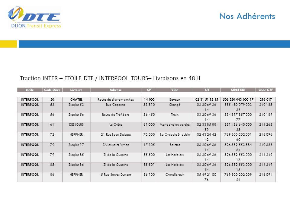 Nos Adhérents Traction INTER – ETOILE DTE / INTERPOOL TOURS– Livraisons en 48 H. Etoile. Code Direc.