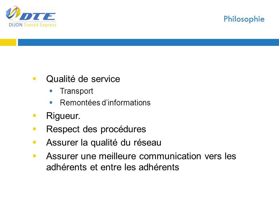 Respect des procédures Assurer la qualité du réseau