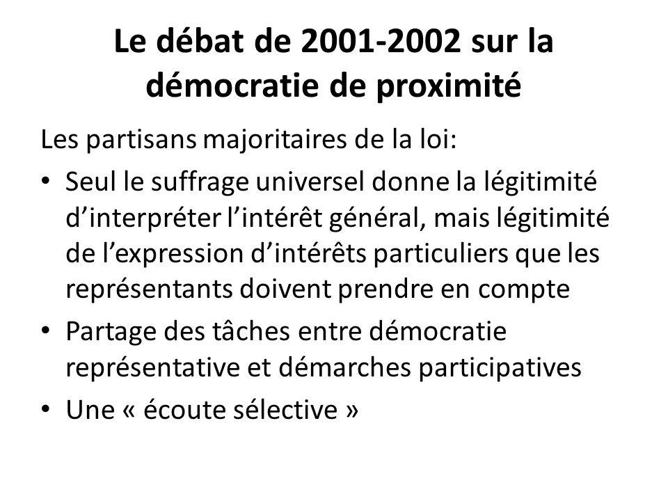 Le débat de 2001-2002 sur la démocratie de proximité