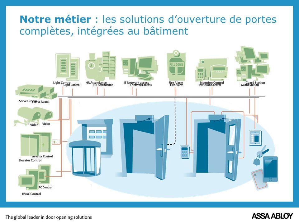 Notre métier : les solutions d'ouverture de portes complètes, intégrées au bâtiment