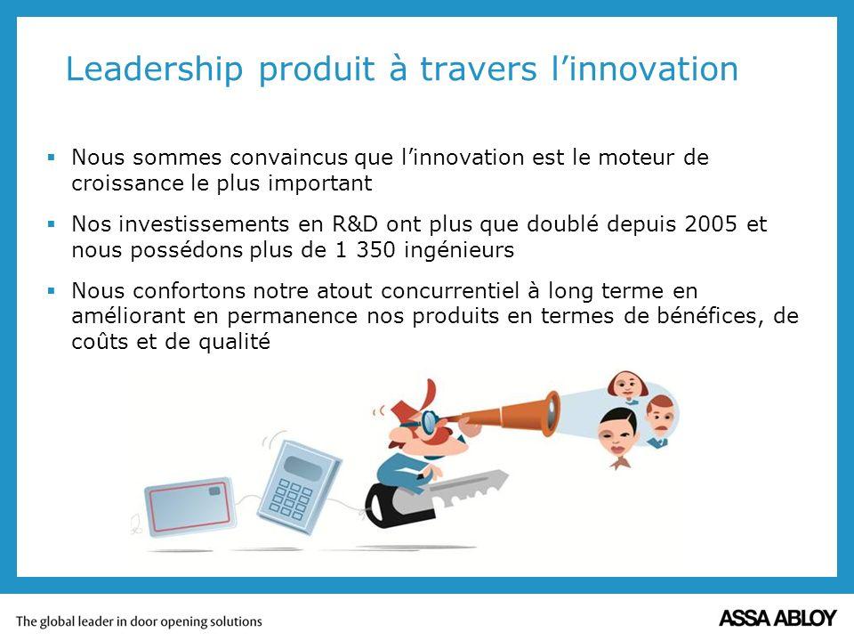 Leadership produit à travers l'innovation