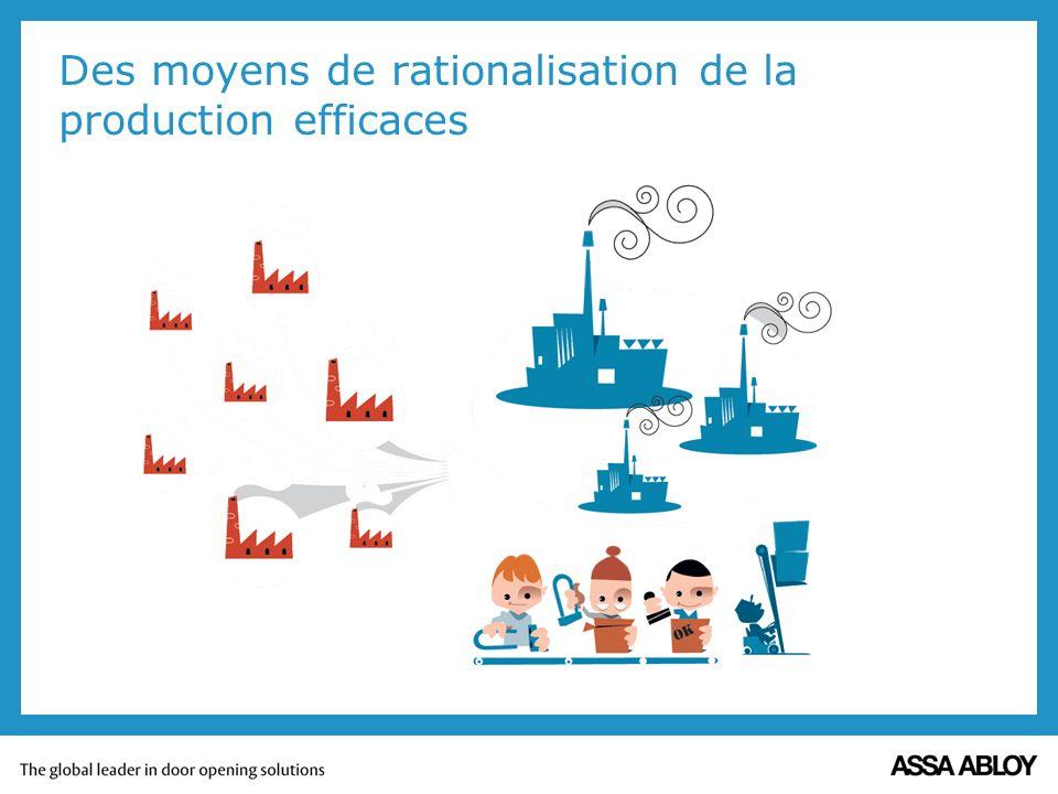 Des moyens de rationalisation de la production efficaces