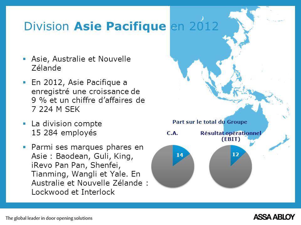Division Asie Pacifique en 2012