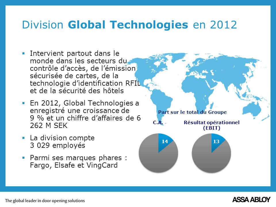 Division Global Technologies en 2012
