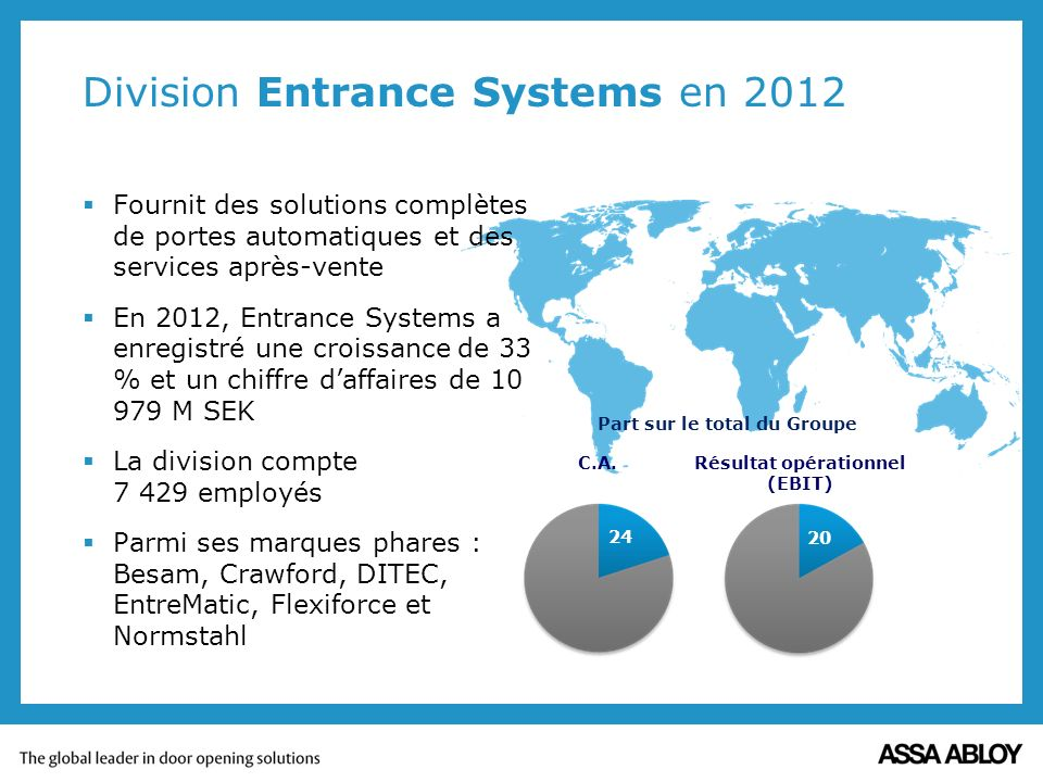 Division Entrance Systems en 2012