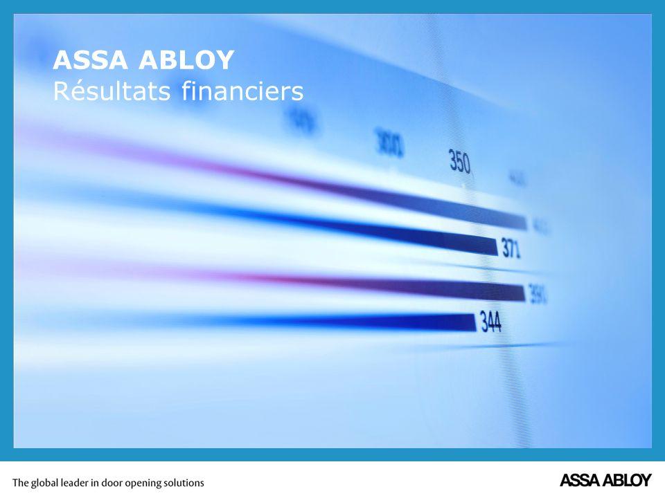 ASSA ABLOY Résultats financiers