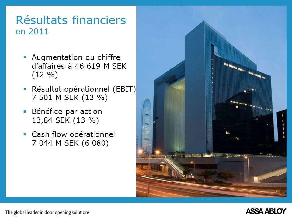 Résultats financiers en 2011