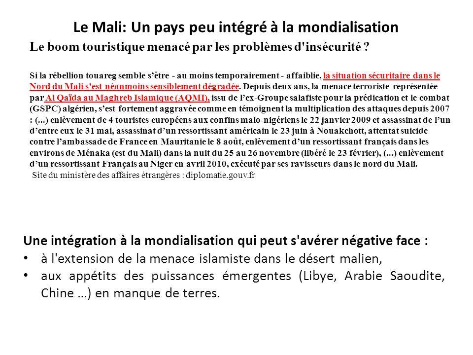 Le Mali: Un pays peu intégré à la mondialisation
