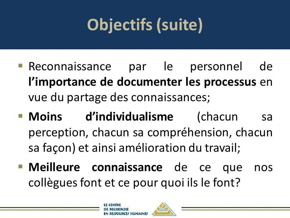 Objectifs (suite) Reconnaissance par le personnel de l'importance de documenter les processus en vue du partage des connaissances;