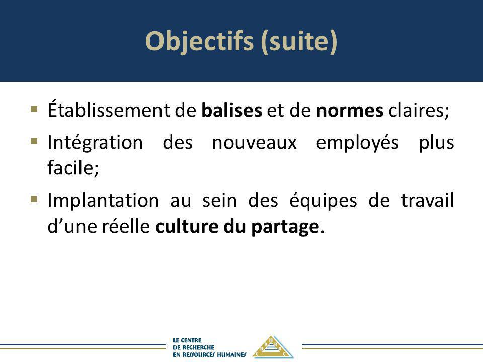 Objectifs (suite) Établissement de balises et de normes claires;