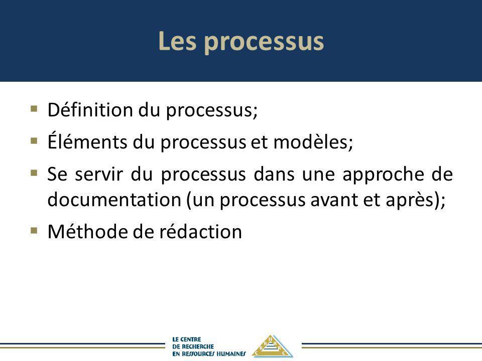 Les processus Définition du processus;