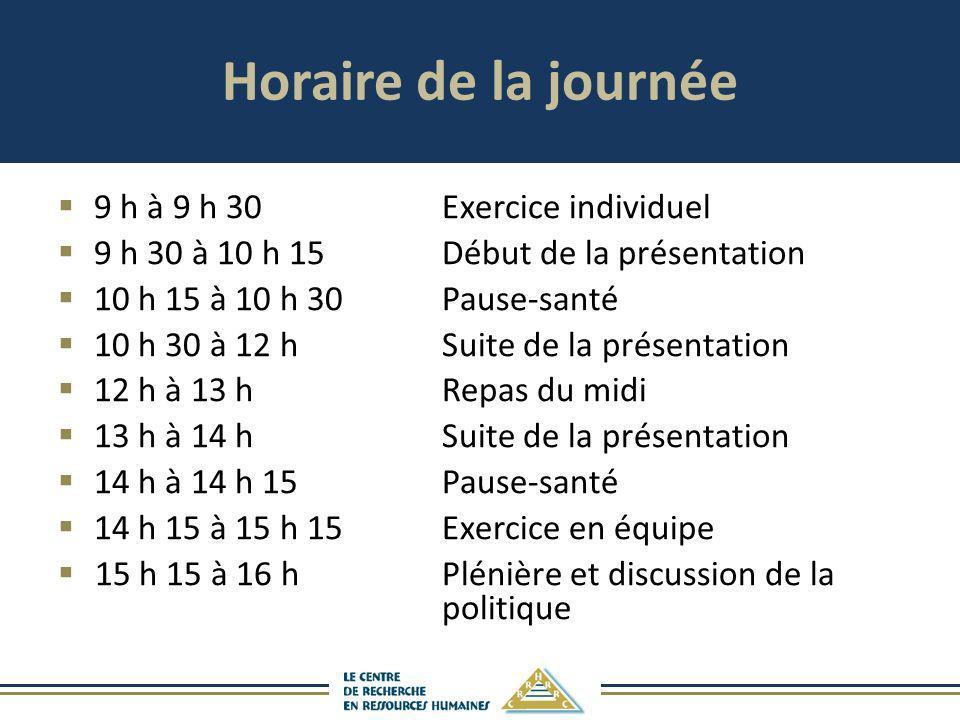 Horaire de la journée 9 h à 9 h 30 Exercice individuel