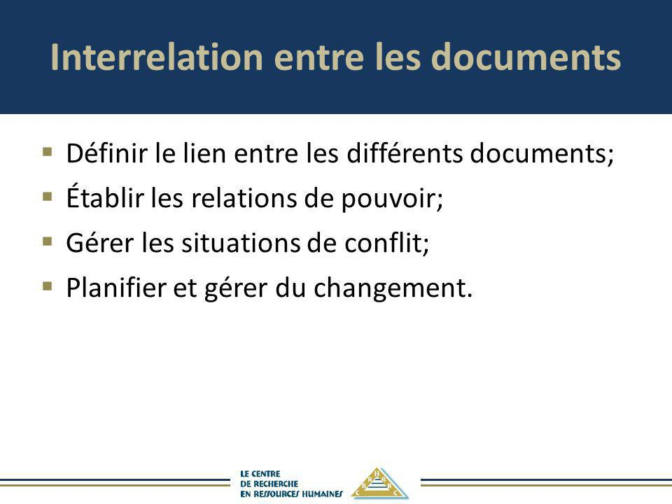 Interrelation entre les documents