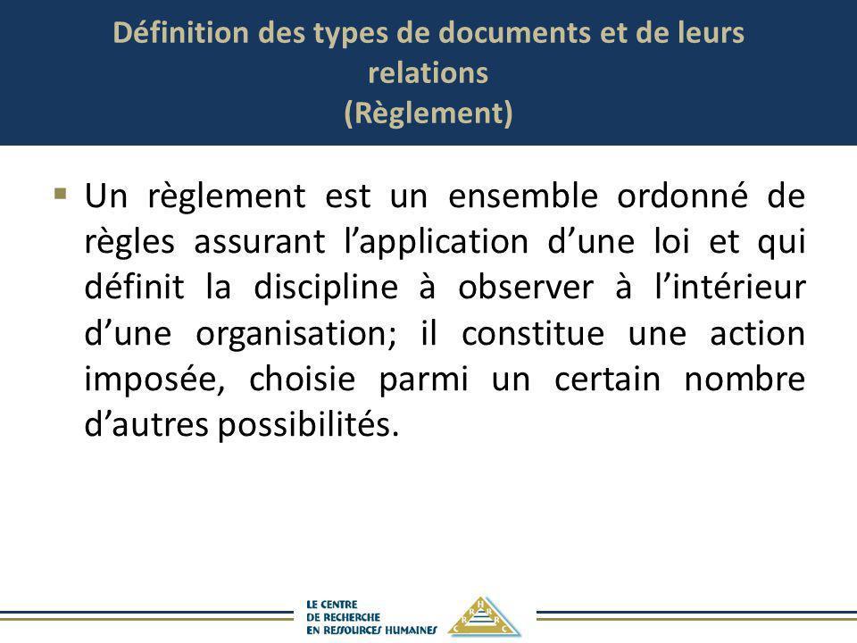 Définition des types de documents et de leurs relations (Règlement)