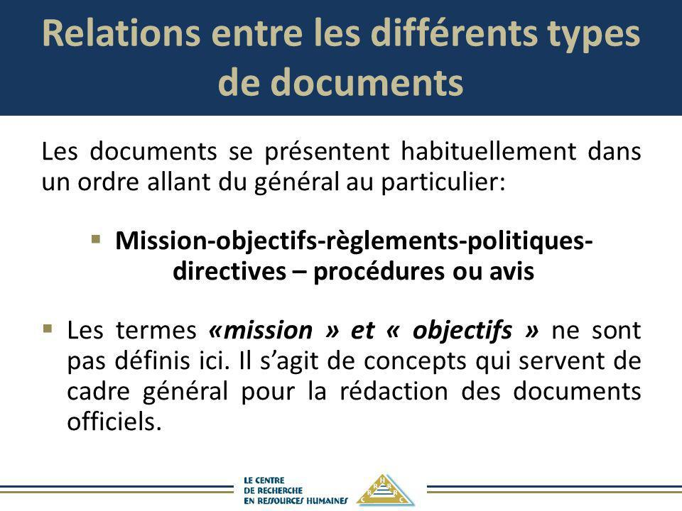 Relations entre les différents types de documents