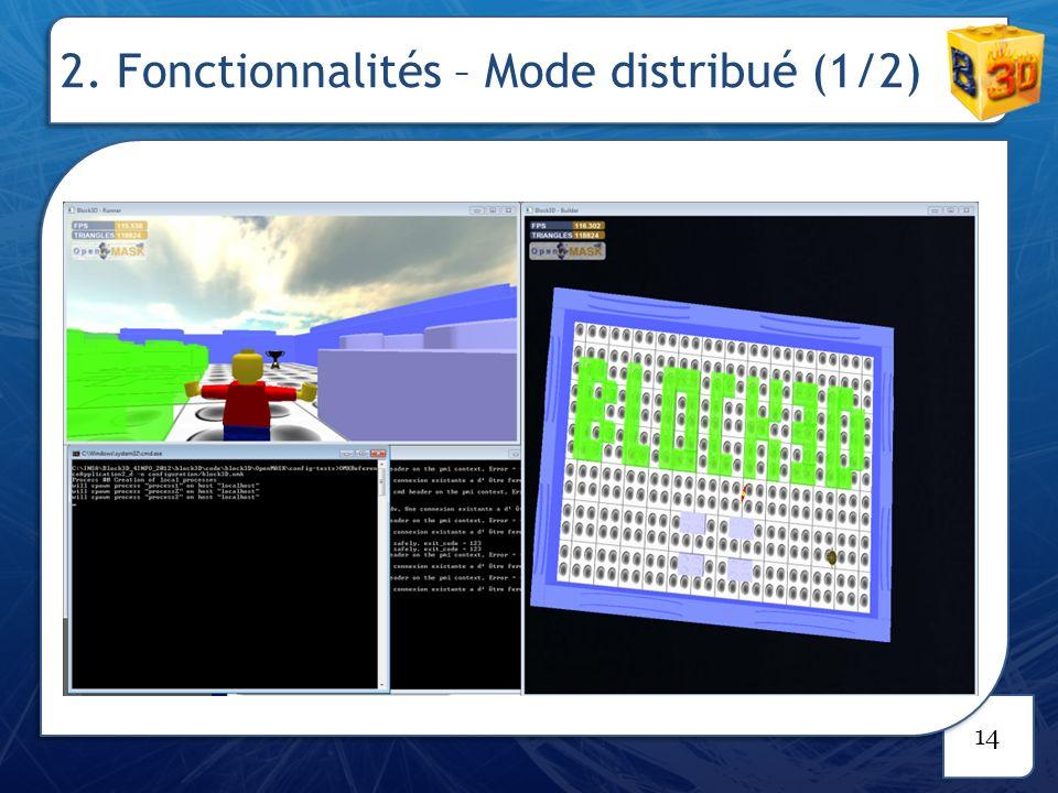 2. Fonctionnalités – Mode distribué (2/2)