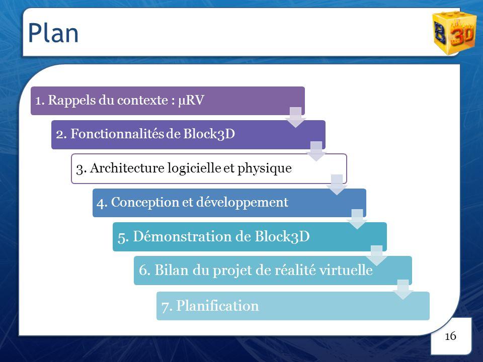 3. Architecture logicielle – Vue générale