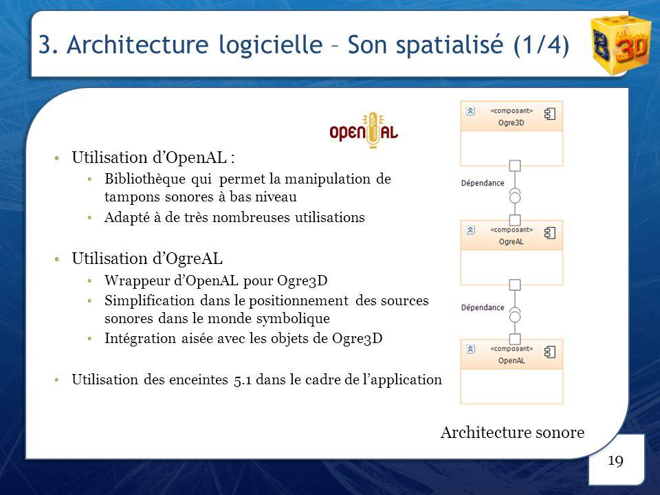 3. Architecture logicielle – Son spatialisé (2/4)