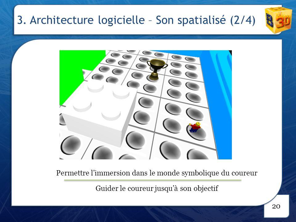 3. Architecture logicielle – Son spatialisé (3/4)