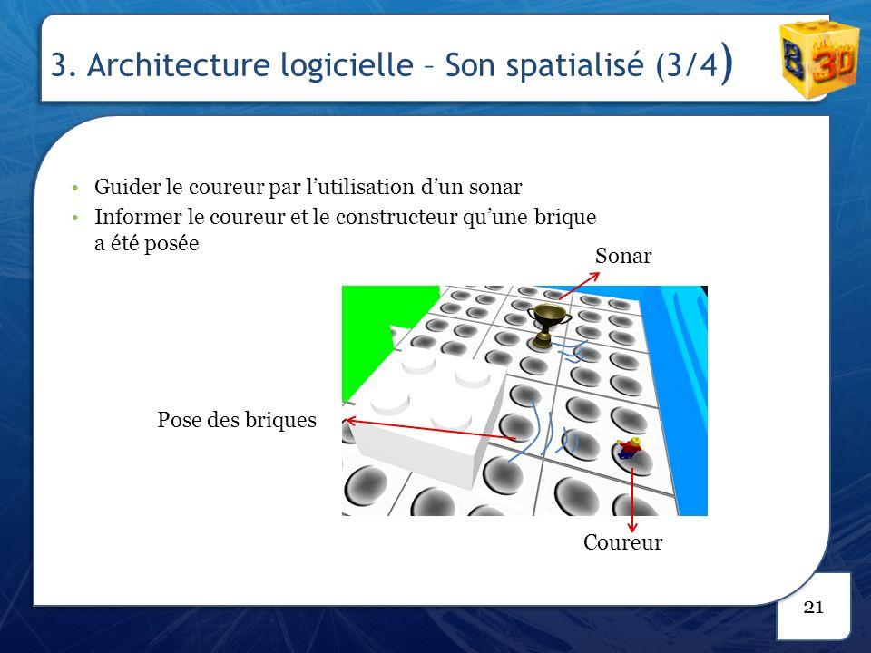 3. Architecture logicielle – Son spatialisé (4/4)