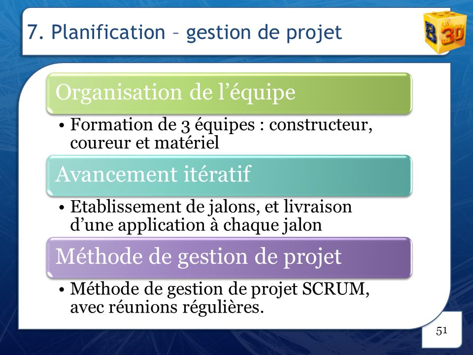 Conclusion Objectifs atteints Application interactive