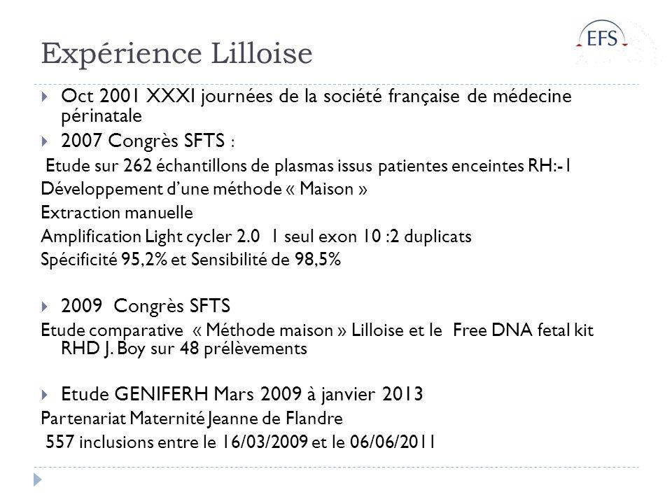 Expérience Lilloise Oct 2001 XXXI journées de la société française de médecine périnatale. 2007 Congrès SFTS :